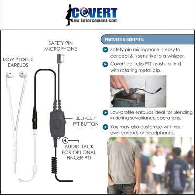 Snake Surveillance Kit